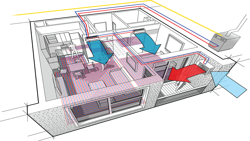 What is HVAC? How it is beneficial for Mechanical Engineer?